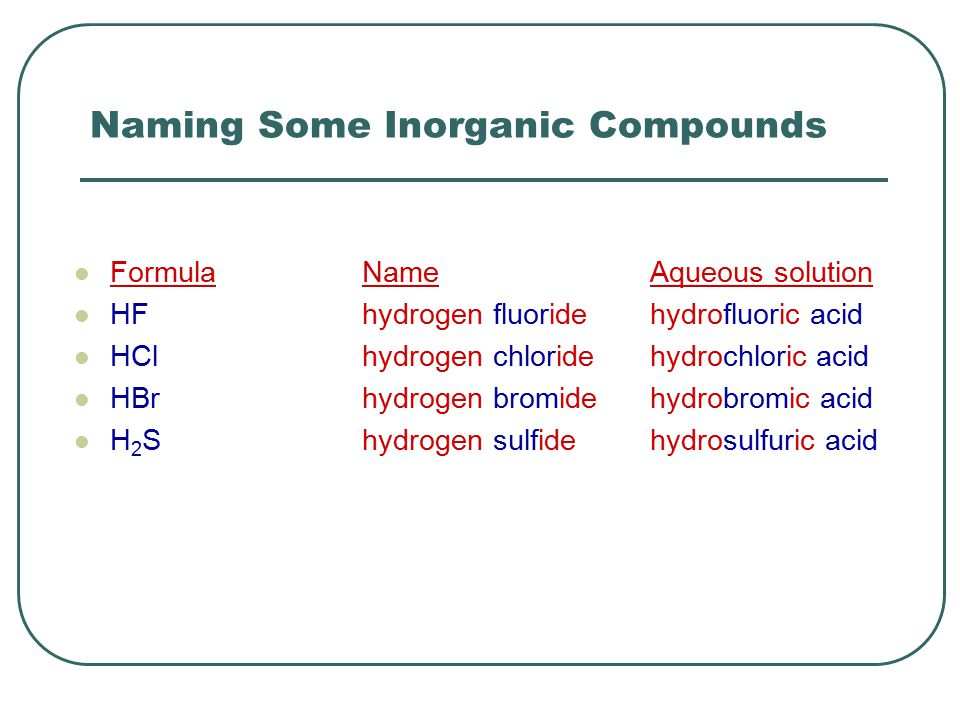 Naming Some Inorganic Compounds FormulaNameAqueous solution HFhydrogen fluoridehydrofluoric acid HCl hydrogen chloride hydrochloric acid HBr hydrogen