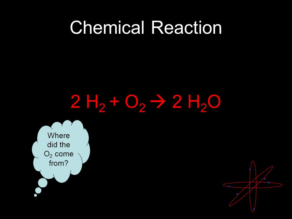 Chemical Reaction 2 H 2 + O 2  2 H 2 O Where did the O 2 come from