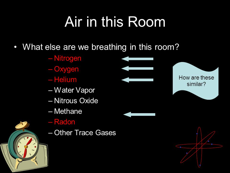 Air in this Room What else are we breathing in this room.