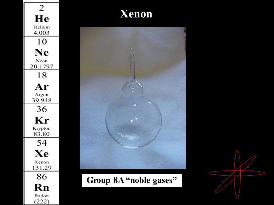 Xenon Group 8A noble gases