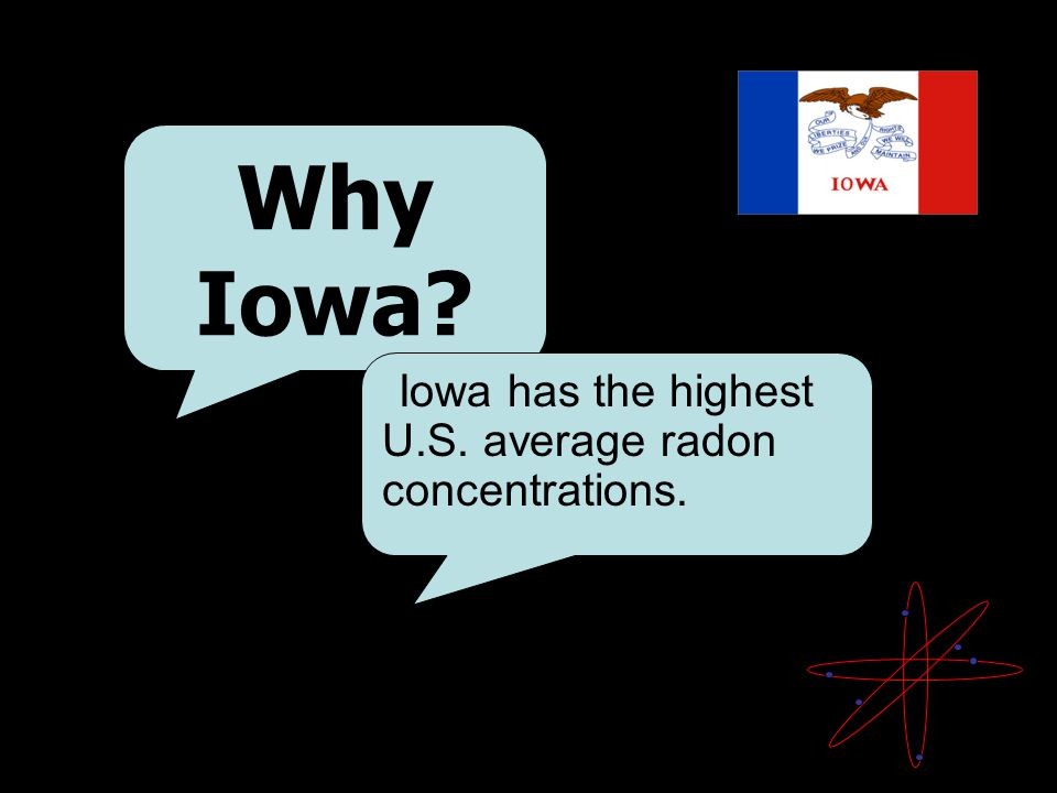 Iowa has the highest U.S. average radon concentrations.