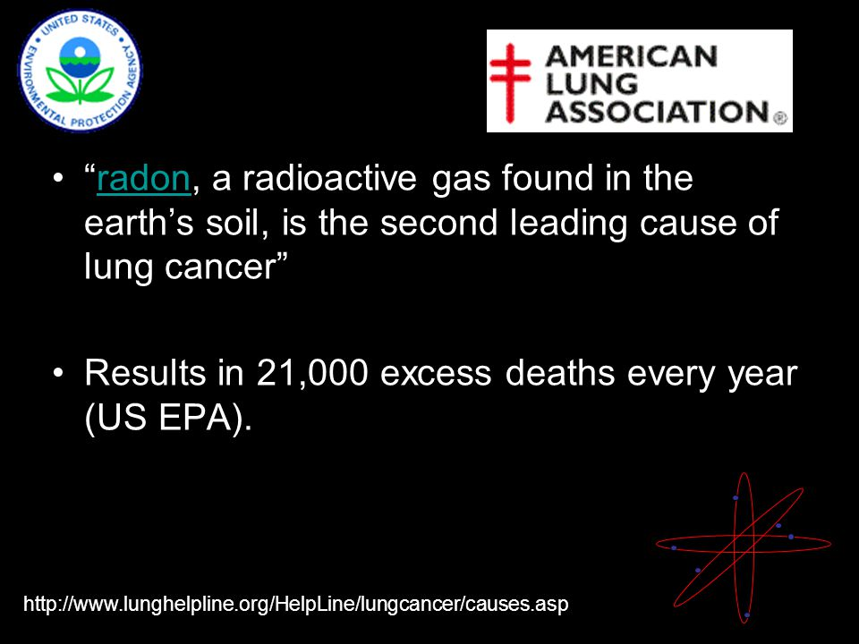 radon, a radioactive gas found in the earth's soil, is the second leading cause of lung cancer radon Results in 21,000 excess deaths every year (US EPA).