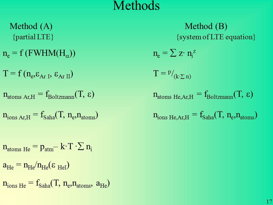 Methods n e = f (FWHM(H  )) T = f (n e,  Ar I,  Ar II ) n atoms Ar,H = f Boltzmann (T,  ) n ions Ar,H = f Saha (T, n e,n atoms ) n atoms He = p atm – k·T ·  n i a He = n He /n He (  HeI ) n ions He = f Saha (T, n e,n atoms, a He ) Method (B) {system of LTE equation} n atoms He,Ar,H = f Boltzmann (T,  ) n ions He,Ar,H = f Saha (T, n e,n atoms ) T = p / (k·  n) n e =  z· n i z Method (A) {partial LTE} 17