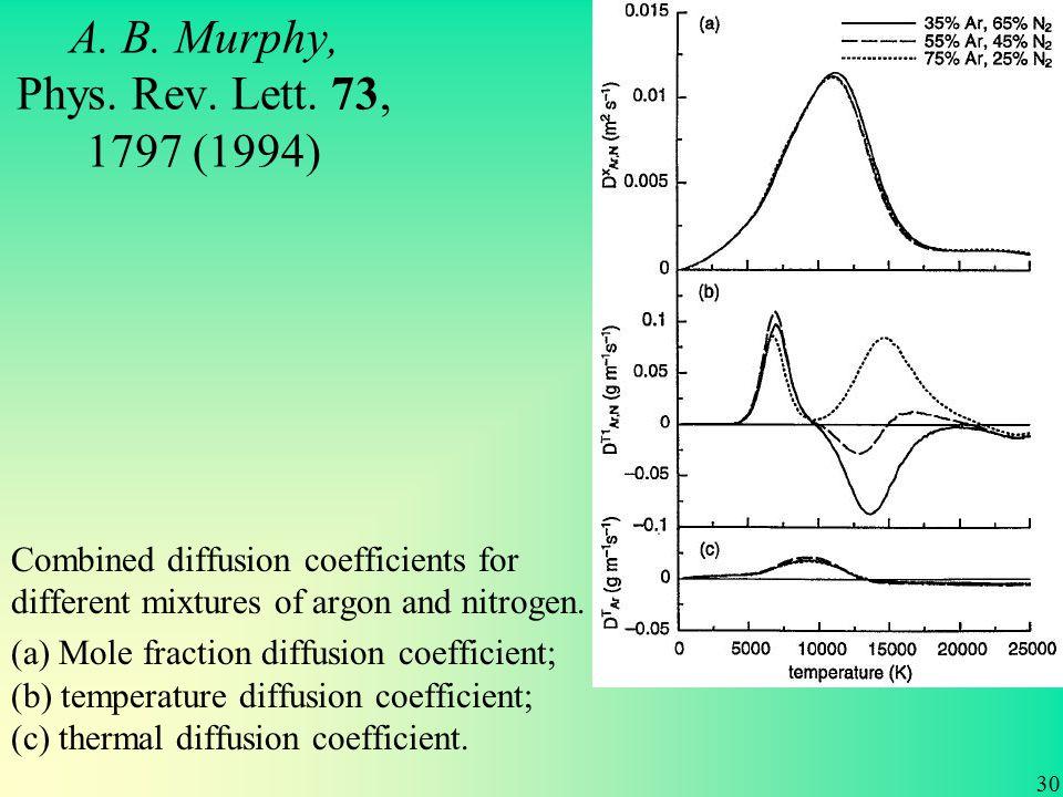 A. B. Murphy, Phys. Rev. Lett.