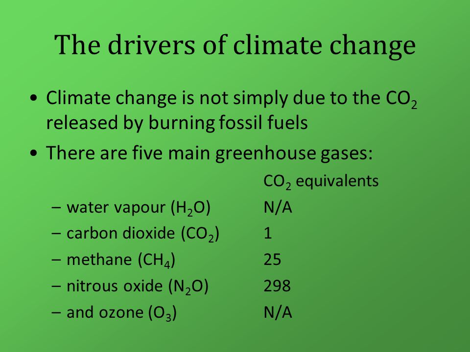 The drivers of climate change Climate change is not simply due to the CO 2 released by burning fossil fuels There are five main greenhouse gases: CO 2 equivalents –water vapour (H 2 O)N/A –carbon dioxide (CO 2 )1 –methane (CH 4 )25 –nitrous oxide (N 2 O)298 –and ozone (O 3 ) N/A
