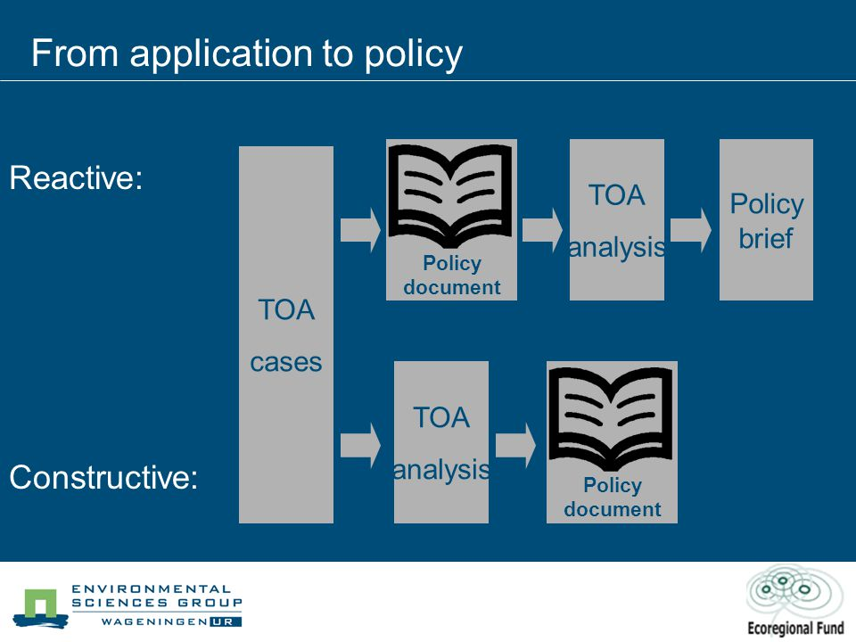 From application to policy Reactive: Constructive: TOA cases Policy document s TOA analysis Policy brief TOA analysis Policy document s