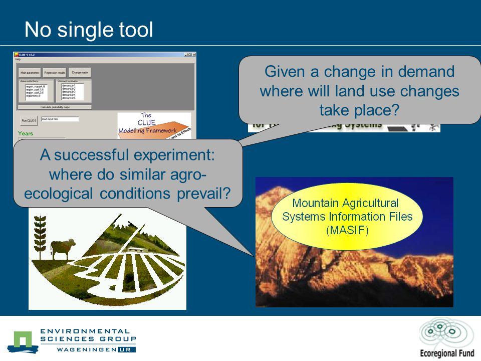 No single tool Given a change in demand where will land use changes take place.
