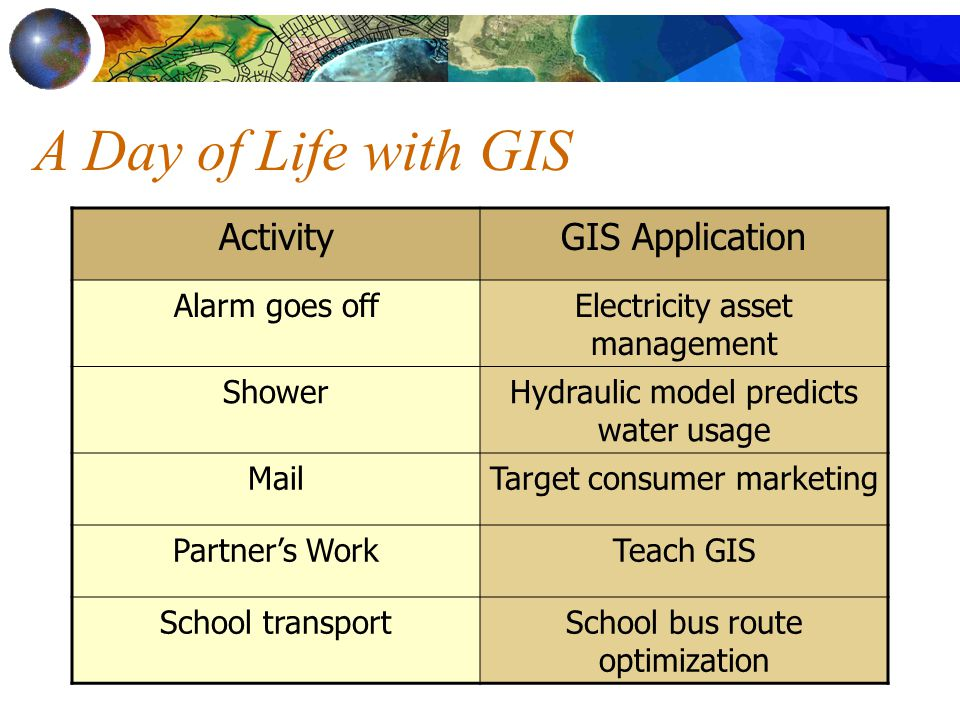 A Day of Life with GIS ActivityGIS Application Alarm goes offElectricity asset management ShowerHydraulic model predicts water usage MailTarget consumer marketing Partner's WorkTeach GIS School transportSchool bus route optimization