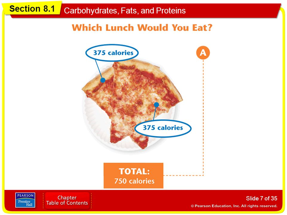 Section 8.1 Carbohydrates, Fats, and Proteins Slide 18 of 35 Nutritionists recommend that 20 to 35 percent of your calories come from fat, primarily unsaturated fat.