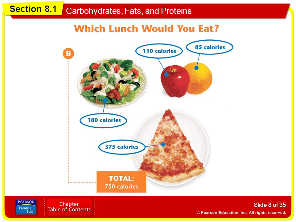 Section 8.1 Carbohydrates, Fats, and Proteins Slide 9 of 35 Carbohydrates are nutrients made of carbon, hydrogen, and oxygen.