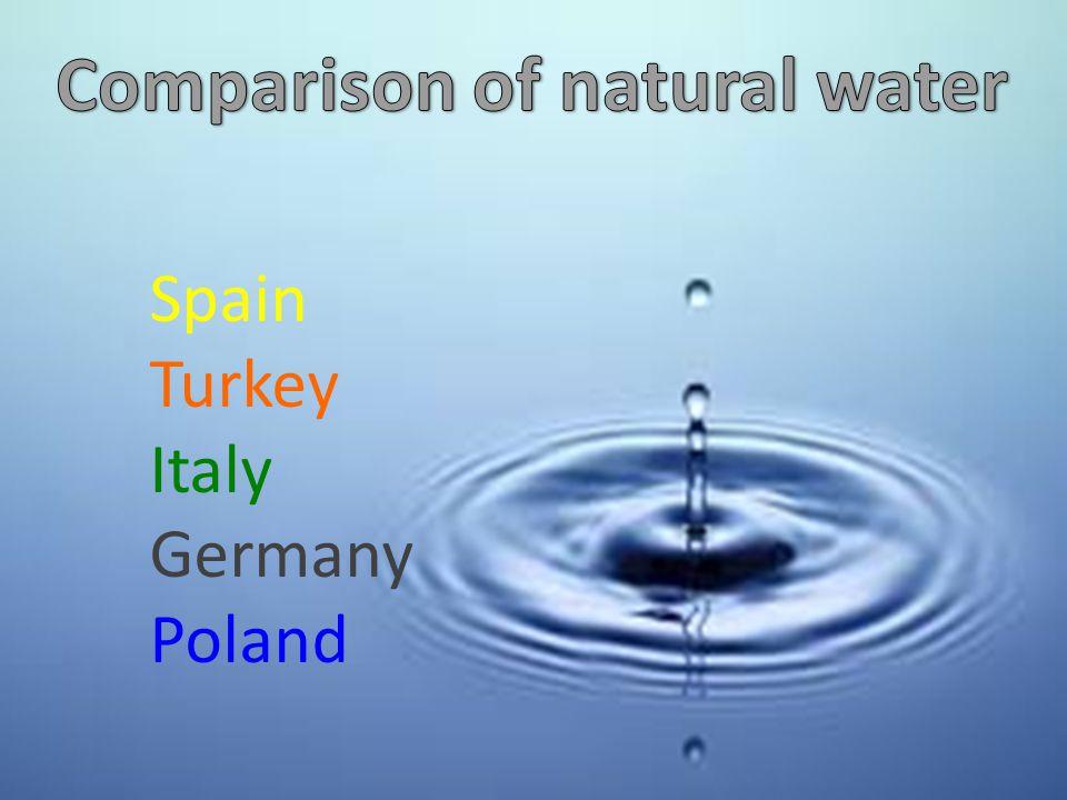 Spain Turkey Italy Germany Poland