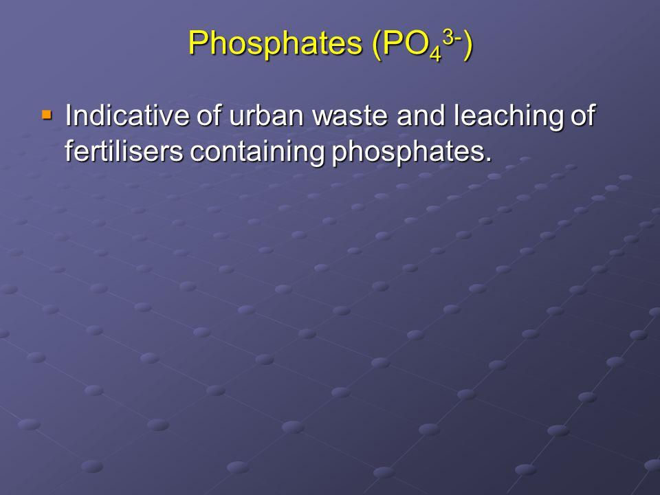 Phosphates (PΟ 4 3- )  Indicative of urban waste and leaching of fertilisers containing phosphates.