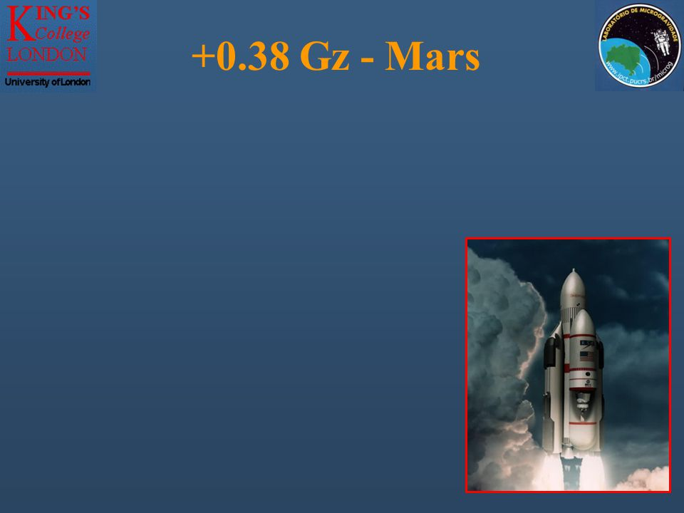 +0.38 Gz - Mars