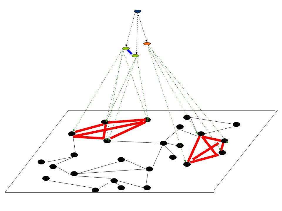 Transcription Factors Set 1 Transcription Factor Set 2 Cooperativity