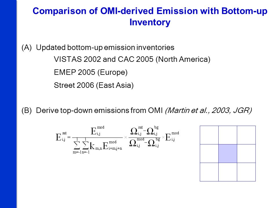 Comparison of OMI-derived Emission with Bottom-up Inventory (B) Derive top-down emissions from OMI (Martin et al., 2003, JGR) (A) Updated bottom-up emission inventories VISTAS 2002 and CAC 2005 (North America) EMEP 2005 (Europe) Street 2006 (East Asia)