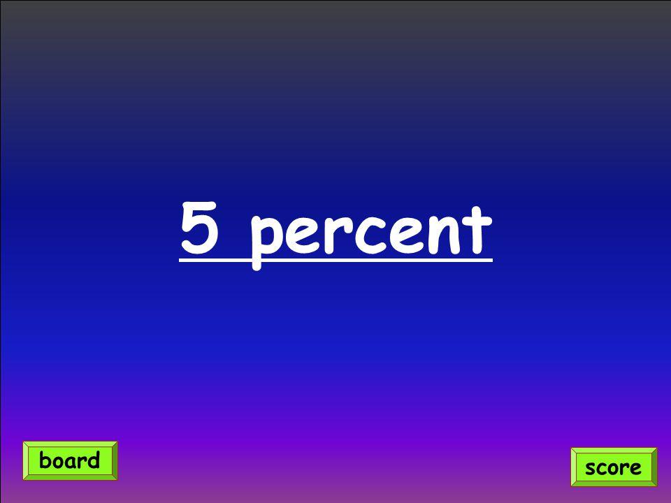5 percent score board