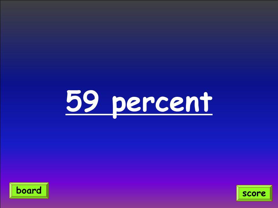 59 percent score board