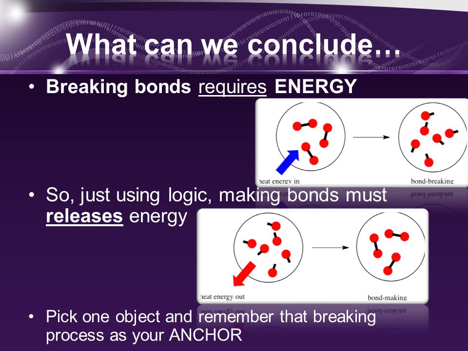 Breaking bonds requires ENERGY So, just using logic, making bonds must releases energy Pick one object and remember that breaking process as your ANCHOR