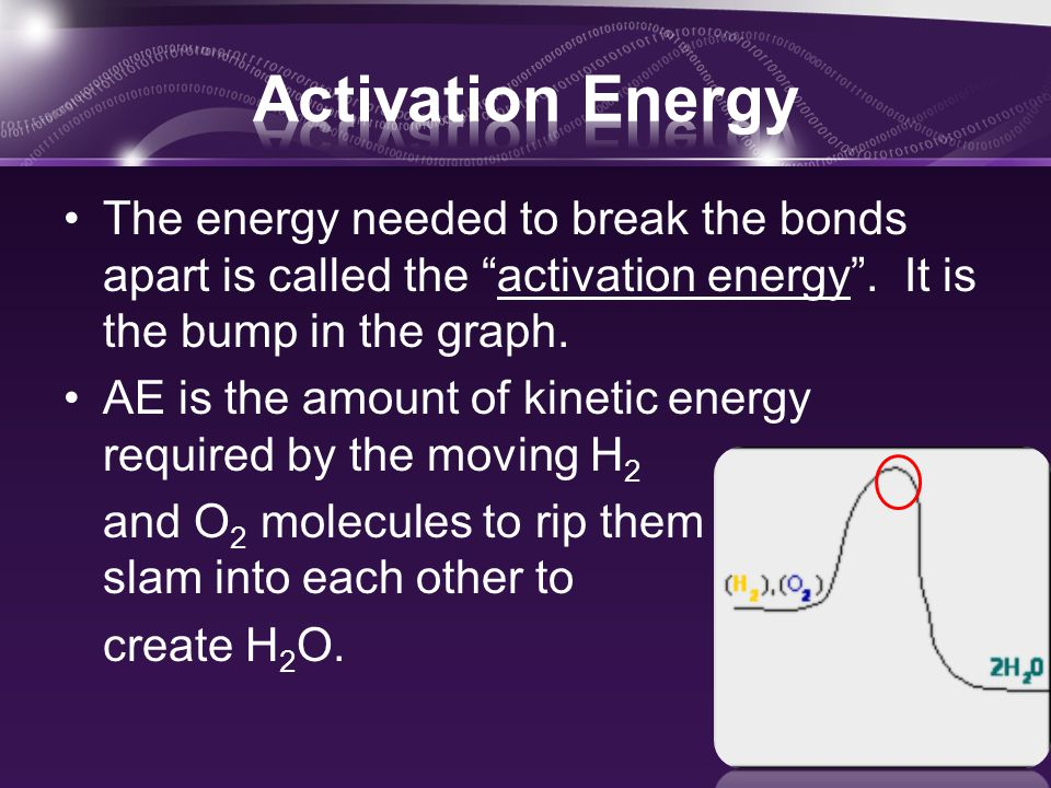 The energy needed to break the bonds apart is called the activation energy .