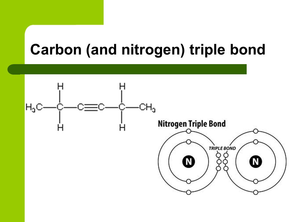 Carbon (and nitrogen) triple bond