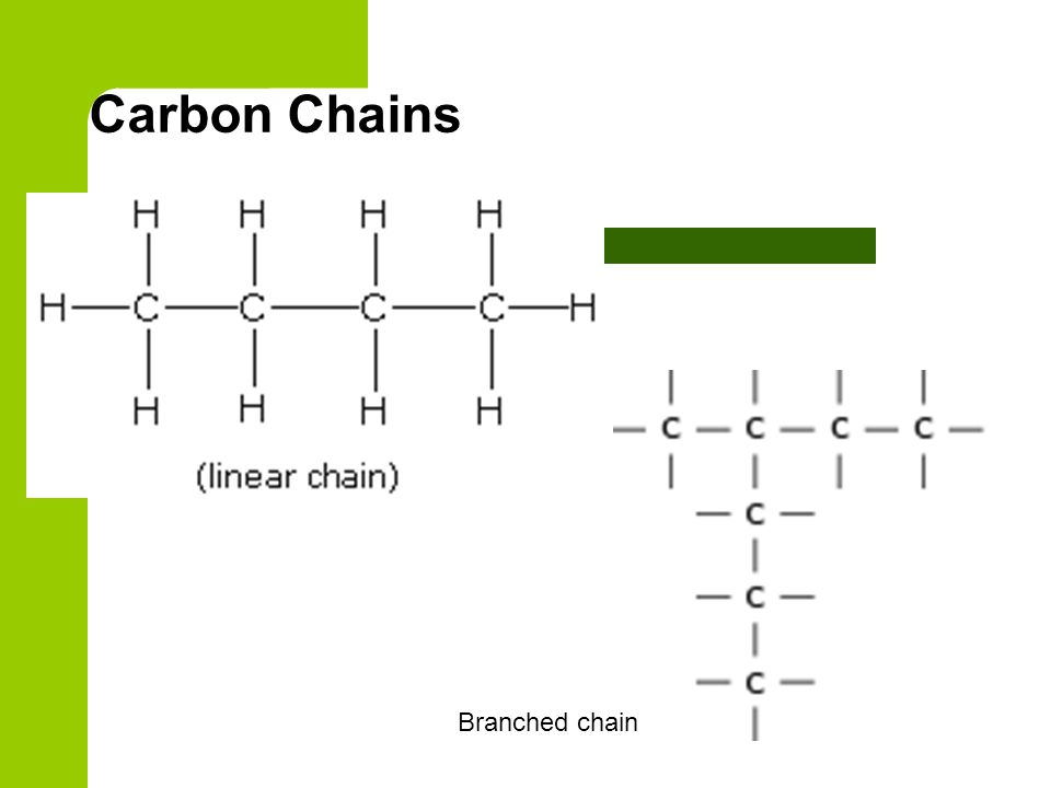 Carbon Chains Branched chain