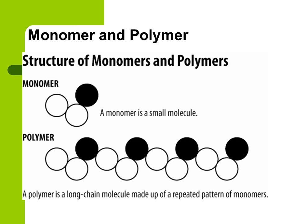 Monomer and Polymer