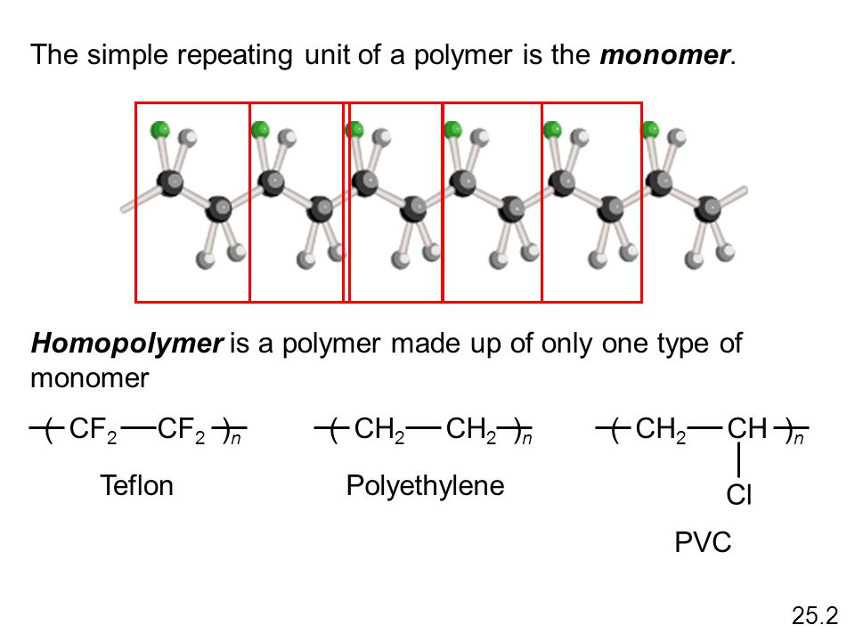 The simple repeating unit of a polymer is the monomer. Homopolymer is a polymer made up of only one type of monomer ( CF 2 CF 2 ) n Teflon ( CH 2 CH 2