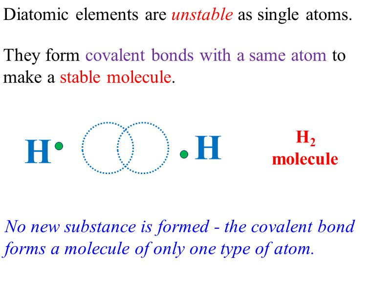 Formula unit Covalent Bonding: Learning to Cooperate. - ppt download