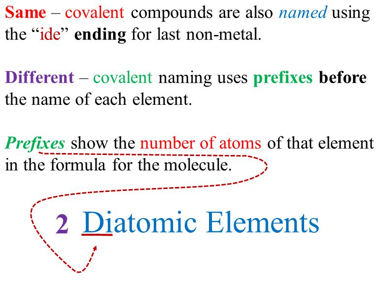 Same – covalent compounds are also named using the ide ending for last non-metal.