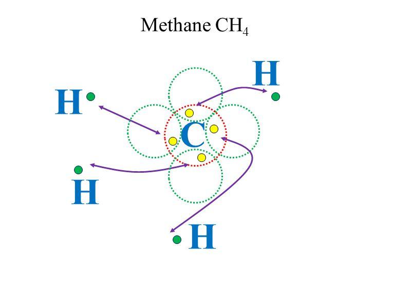 Methane CH 4 C H H H H