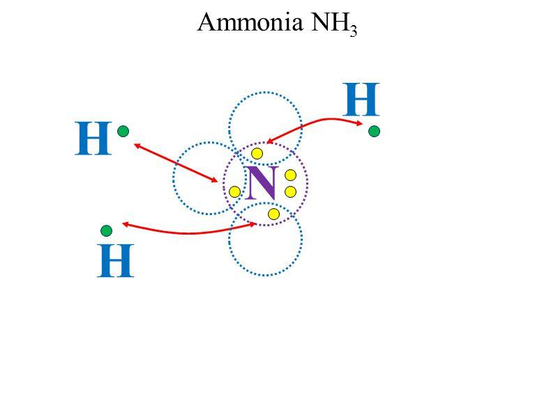 Ammonia NH 3 N H H H