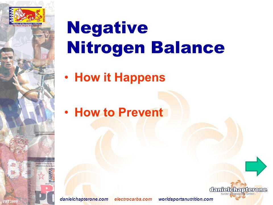 PPT2000 danielchapterone.com electrocarbs.com worldsportsnutrition.com Negative Nitrogen Balance How it Happens How to Prevent