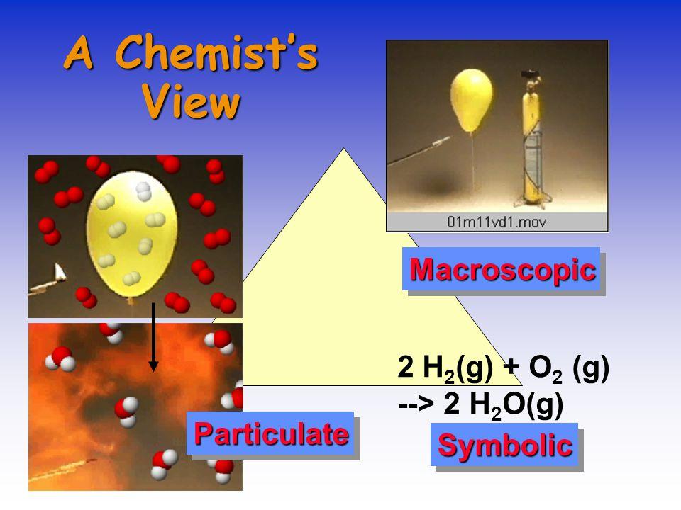 A Chemist's View 2 H 2 (g) + O 2 (g) --> 2 H 2 O(g) MacroscopicMacroscopic SymbolicSymbolic ParticulateParticulate