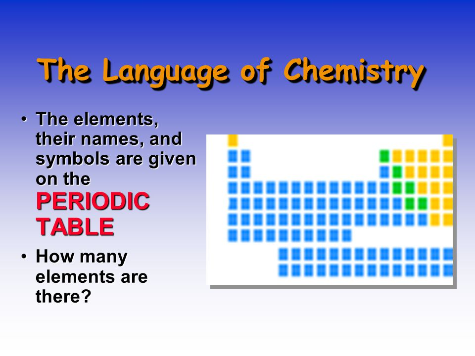 The Language of Chemistry The elements, their names, and symbols are given on the PERIODIC TABLEThe elements, their names, and symbols are given on the PERIODIC TABLE How many elements are there?How many elements are there?