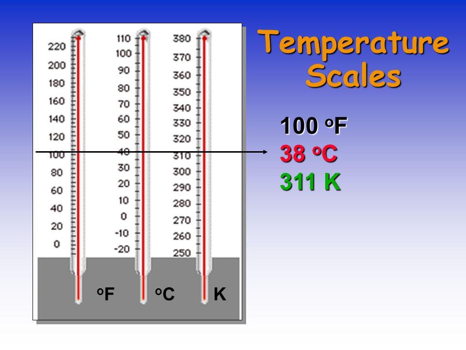 Temperature Scales 100 o F 38 o C 311 K oFoF oCoCK