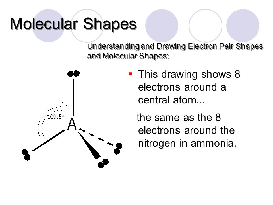  This drawing shows 8 electrons around a central atom...