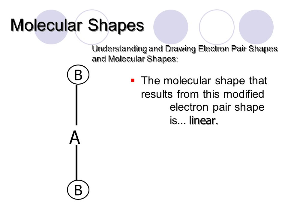 Understanding and Drawing Electron Pair Shapes and Molecular Shapes: Molecular Shapes linear.
