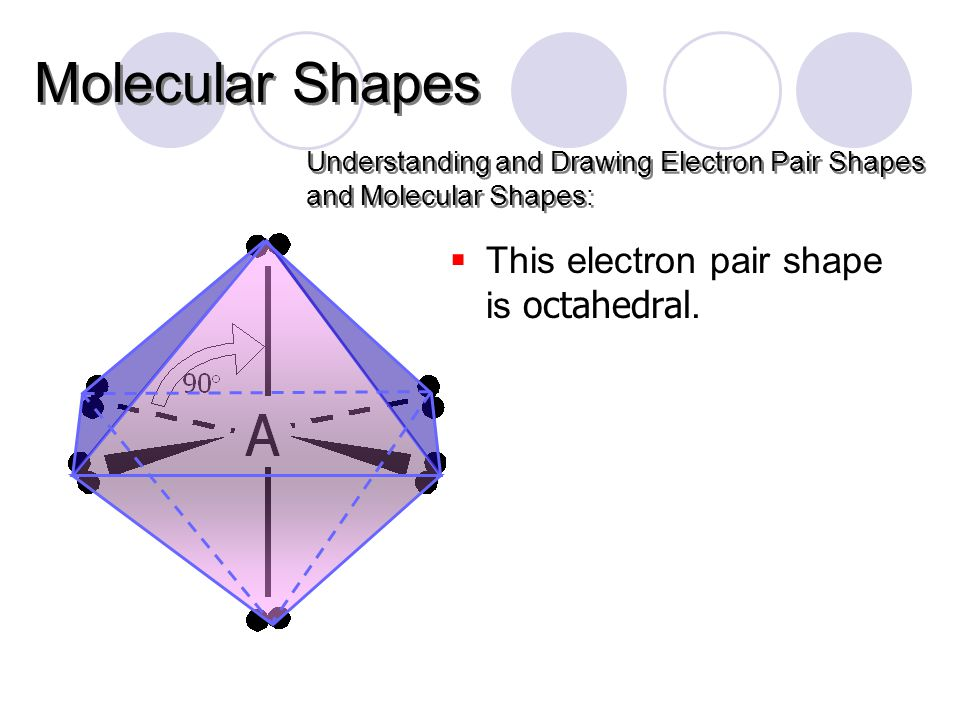 Understanding and Drawing Electron Pair Shapes and Molecular Shapes: Molecular Shapes  This electron pair shape is octahedral.