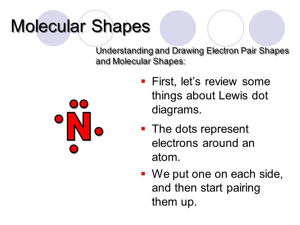  First, let's review some things about Lewis dot diagrams.