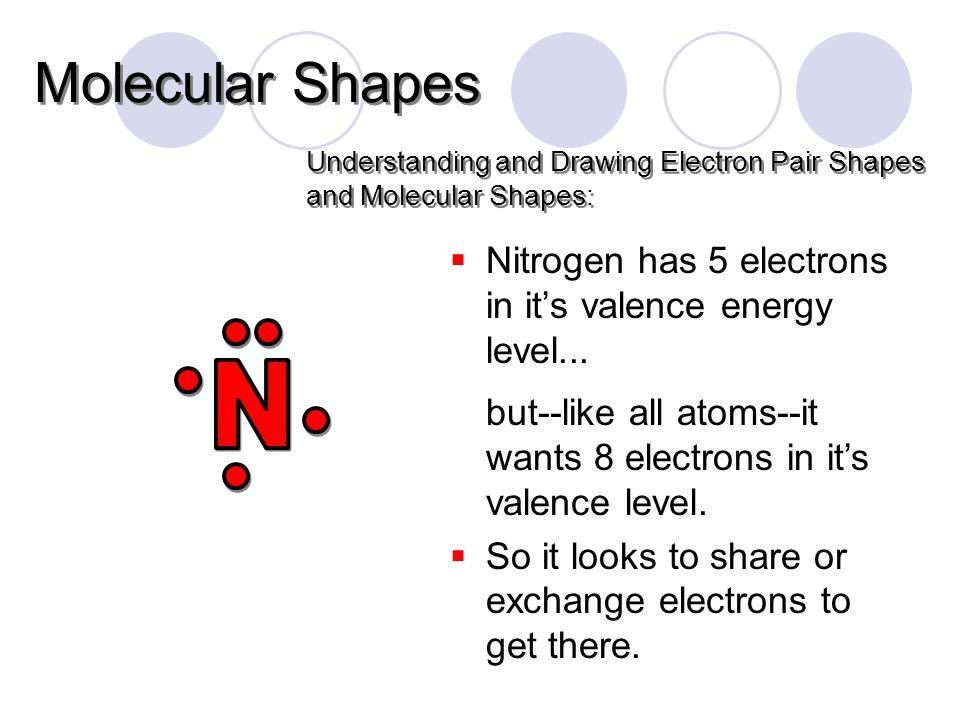  Nitrogen has 5 electrons in it's valence energy level...