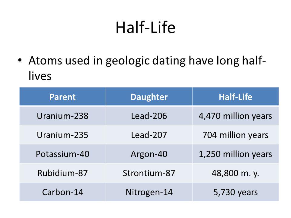 Half-Life Atoms used in geologic dating have long half- lives ParentDaughterHalf-Life Uranium-238Lead-2064,470 million years Uranium-235Lead-207704 million years Potassium-40Argon-401,250 million years Rubidium-87Strontium-8748,800 m.
