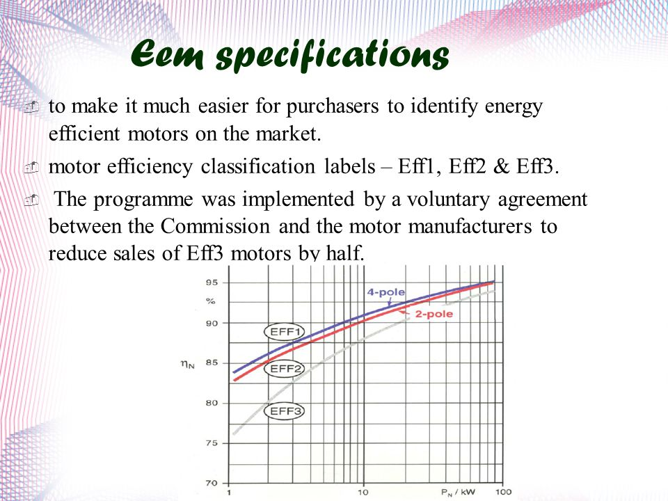 www.technologyfuturae.com Eem specifications  to make it much easier for purchasers to identify energy efficient motors on the market.