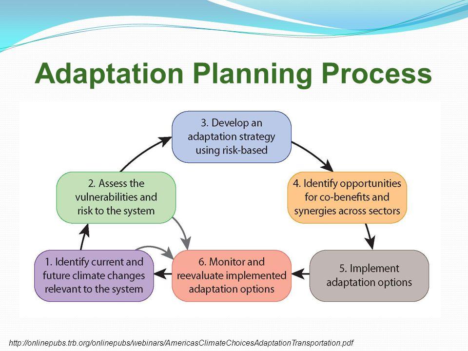 Adaptation Planning Process http://onlinepubs.trb.org/onlinepubs/webinars/AmericasClimateChoicesAdaptationTransportation.pdf