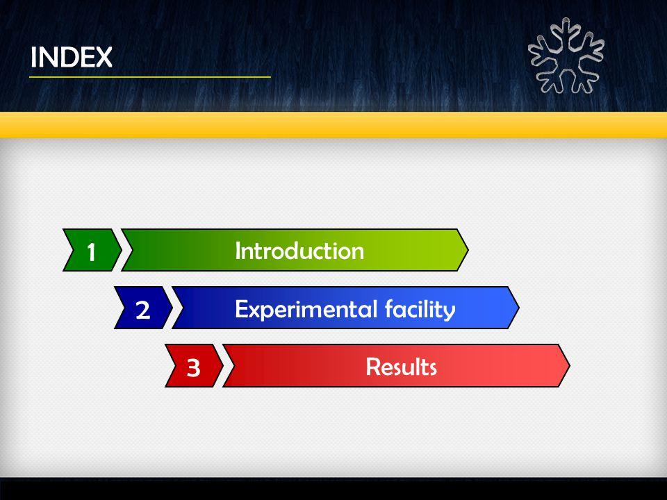 INDEX Introduction 1 Experimental facility 2 Results 3