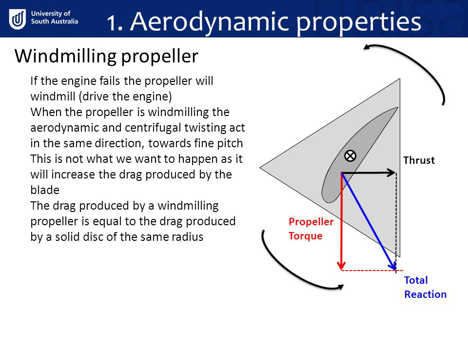 1. Aerodynamic properties Windmilling propeller If the engine fails the propeller will windmill (drive the engine) When the propeller is windmilling t