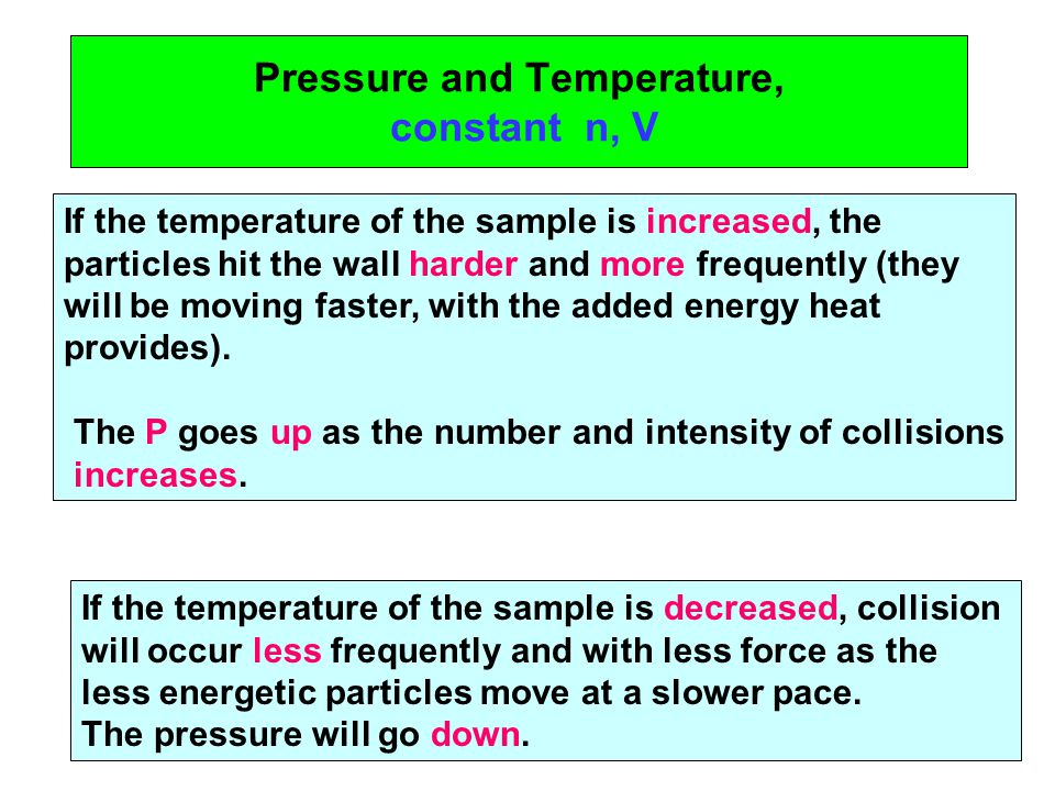 Pressure and Temperature, constant n, V If the temperature of the sample is increased, the particles hit the wall harder and more frequently (they will be moving faster, with the added energy heat provides).