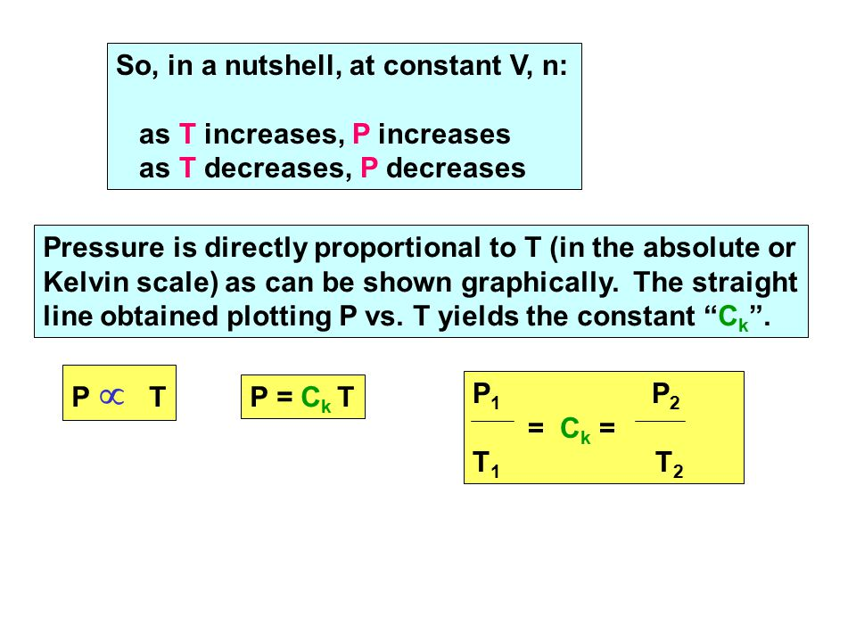 So, in a nutshell, at constant V, n: as T increases, P increases as T decreases, P decreases P  T P = C k T P 1 P 2 = C k = T 1 T 2 Pressure is directly proportional to T (in the absolute or Kelvin scale) as can be shown graphically.