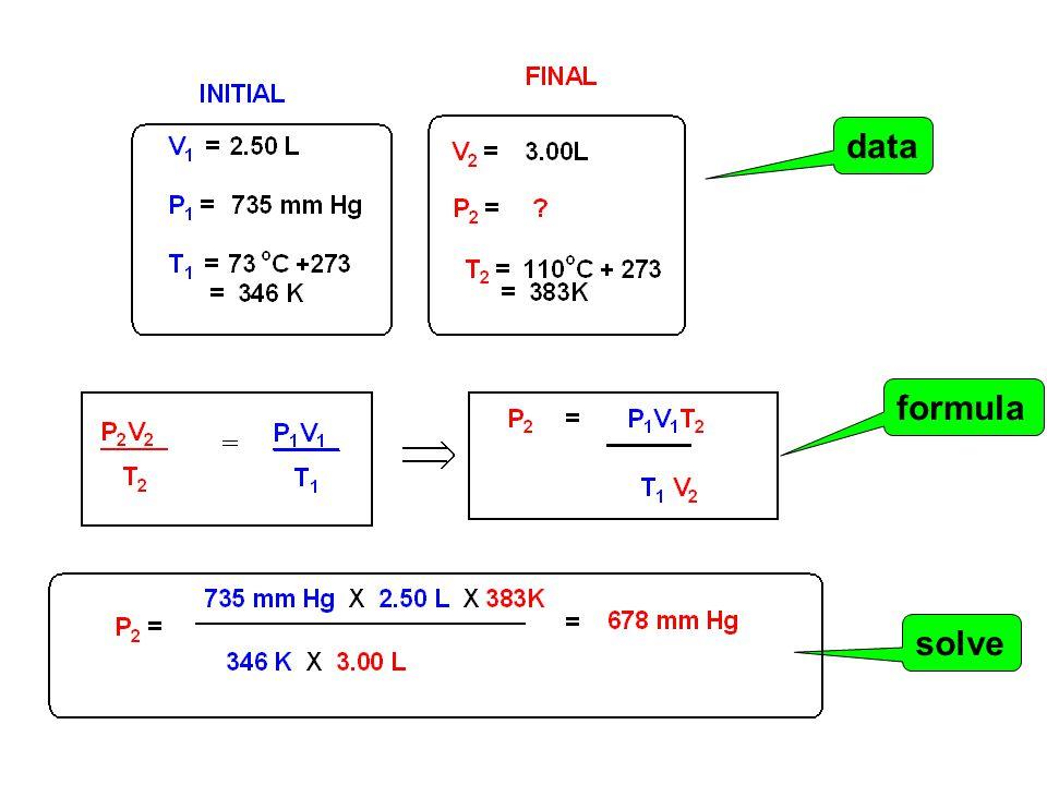 data formula solve