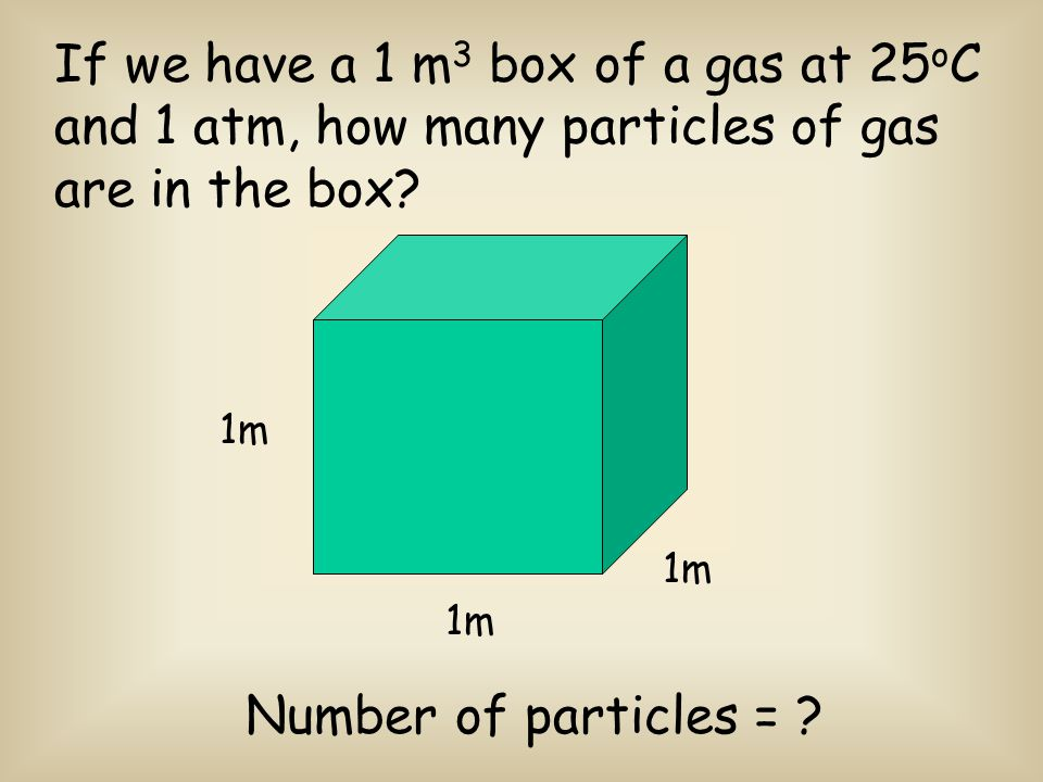 1m If we have a 1 m 3 box of a gas at 25 o C and 1 atm, how many particles of gas are in the box.