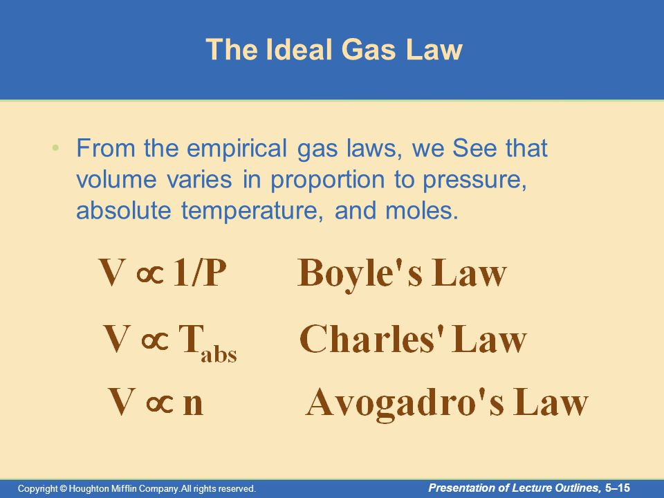 Copyright © Houghton Mifflin Company.All rights reserved. Presentation of Lecture Outlines, 5–15 The Ideal Gas Law From the empirical gas laws, we See
